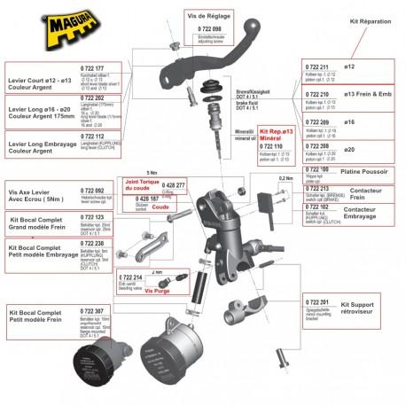Tank-Bremse BREMBO Montage-Kit